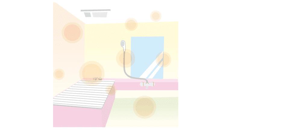 予備暖房機能